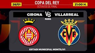 Girona - Villarreal Copa del Rey
