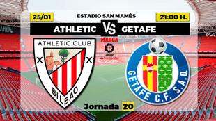 Athletic Club de Bilbao - Getafe: Horario, canal y donde ver hoy en TV...