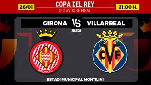 Girona - Villarreal: Horario y donde ver por television y online hoy...