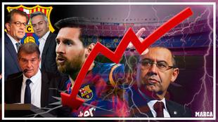 ¿Está el Barça en bancarrota? ¿Puede acabar en una SAD?