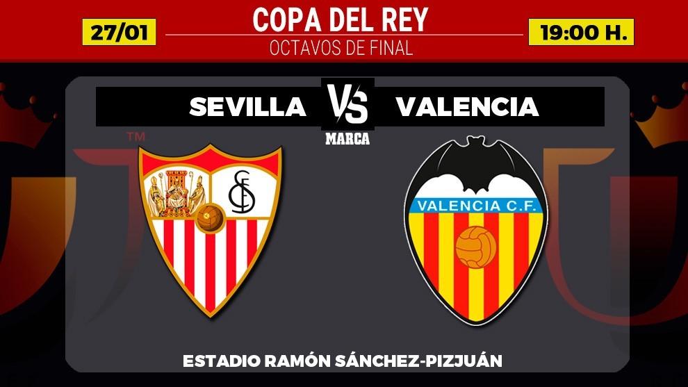 Sevilla - Valencia: resumen, resultado y goles   Copa del Rey