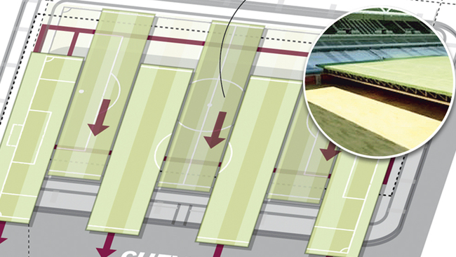 This 3D video shows how the Bernabeu's retractable pitch will work