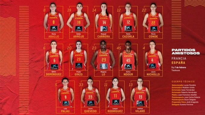 La selección femenina se reúne de nuevo para preparar el Eurobasket y los Juegos