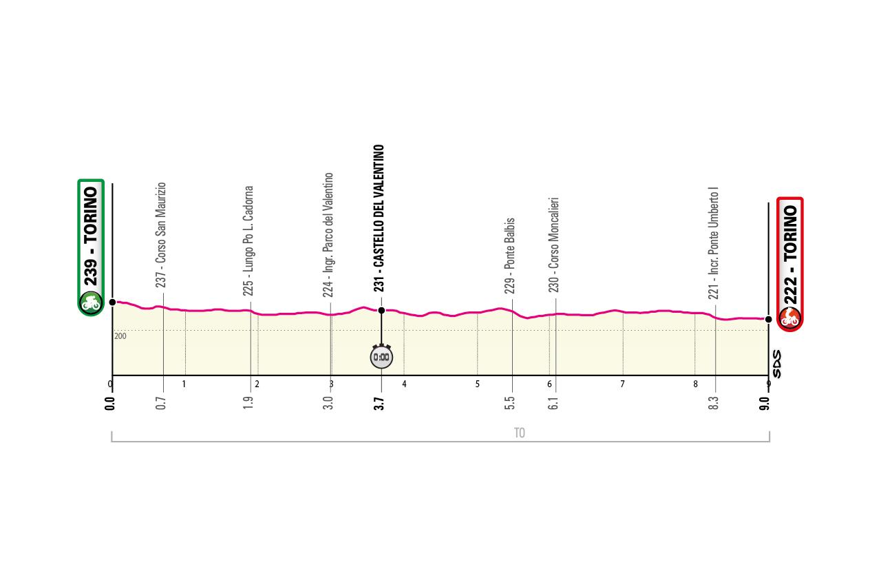 El Giro de Italia reparte sus invitaciones: el Arkéa de Nairo Quintana se queda fuera