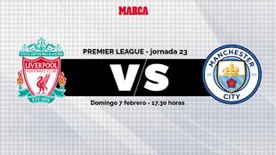Liverpool - Manchester City: Horario y donde ver porTV el partido de...