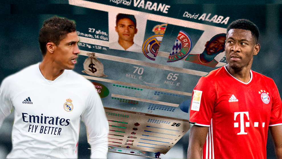 Real Madrid plan on selling Varane this summer if he doesn't renew his contract