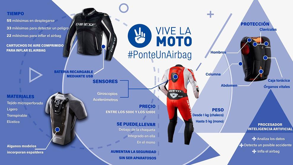 Este elemento ya se usa en varias disciplinas de competición: en MotoGP o en el Dakar.