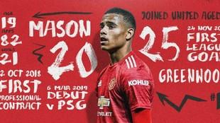 Un montaje fotográfico del Manchester United para anunciar la...