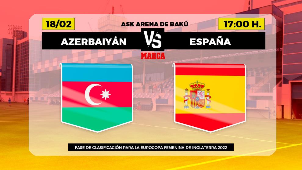 Información del duelo entre Azerbaiyán y España en Bakú.