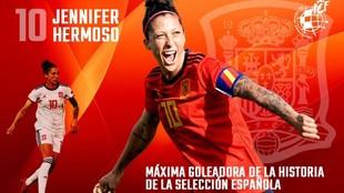 Infografía de Jenni Hermoso como máxima goleadora de la selección.