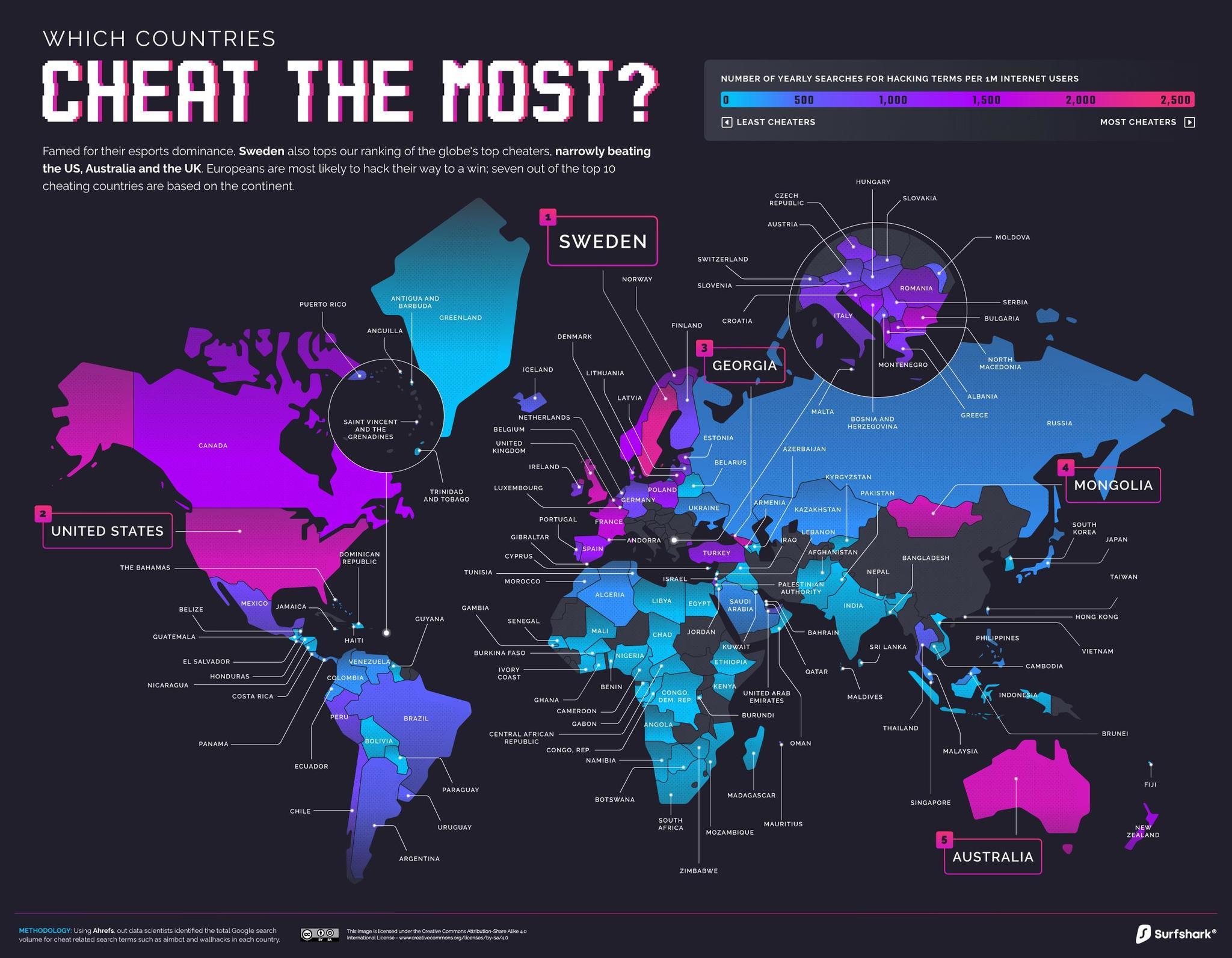 Gráfica tramposos por país