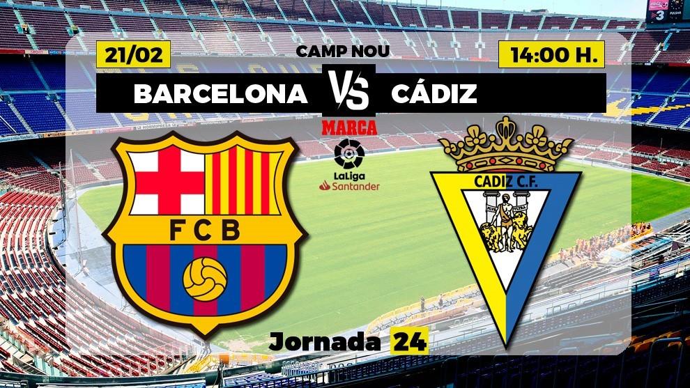 Barcelona vs Cadiz: Dreaming of the LaLiga Santander title