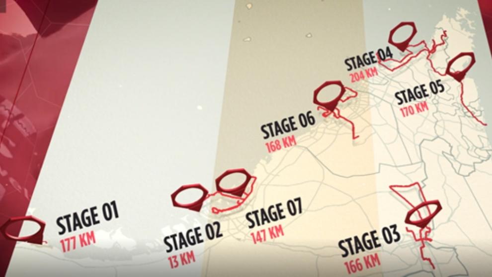 El mapa donde se sitúan las siete etapas del Tour de los Emiratos...