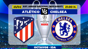 Atletico de Madrid - Chelsea: horario, canal de TV y donde ver octavos...