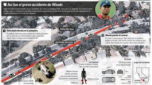 Así quedó el vehículo en el que viajaba Tiger Woods.