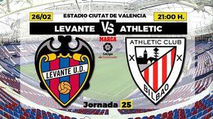 Horario y donde ver en TV hoy el Levante - Athletic de Liga