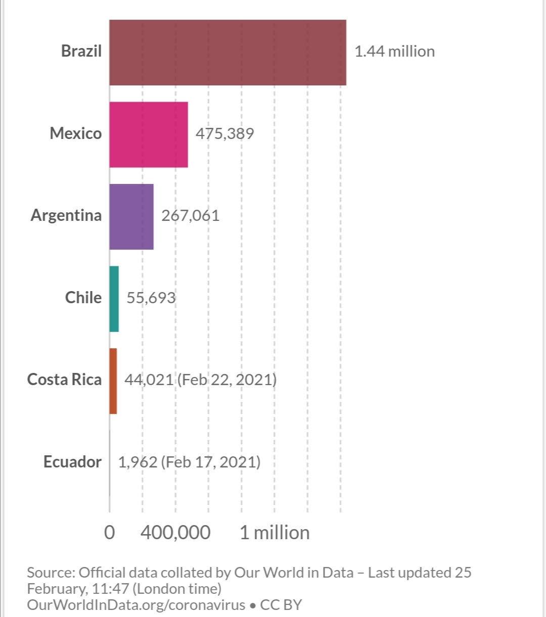 Vacuna Covid-19: ¿A quién le toca vacunarse este viernes 26 de febrero en Iztacalco, Xochimilco y Tláhuac?