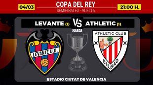 Levante Athletic Club Copa del Rey: Horario canal TV y donde ver hoy