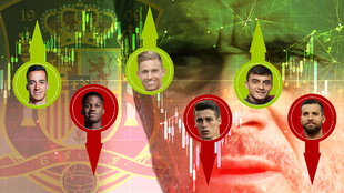 100 días para la Eurocopa: así está la lista de Luis Enrique