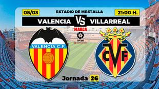 Valencia Villarreal Liga: Horario canal TV y donde ver en TV hoy