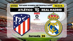 Atletico - Real Madrid: horario y donde ver por television el partido...