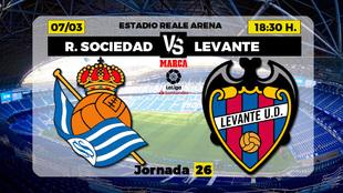 Real Sociedad Levante partido en directo liga primera division...