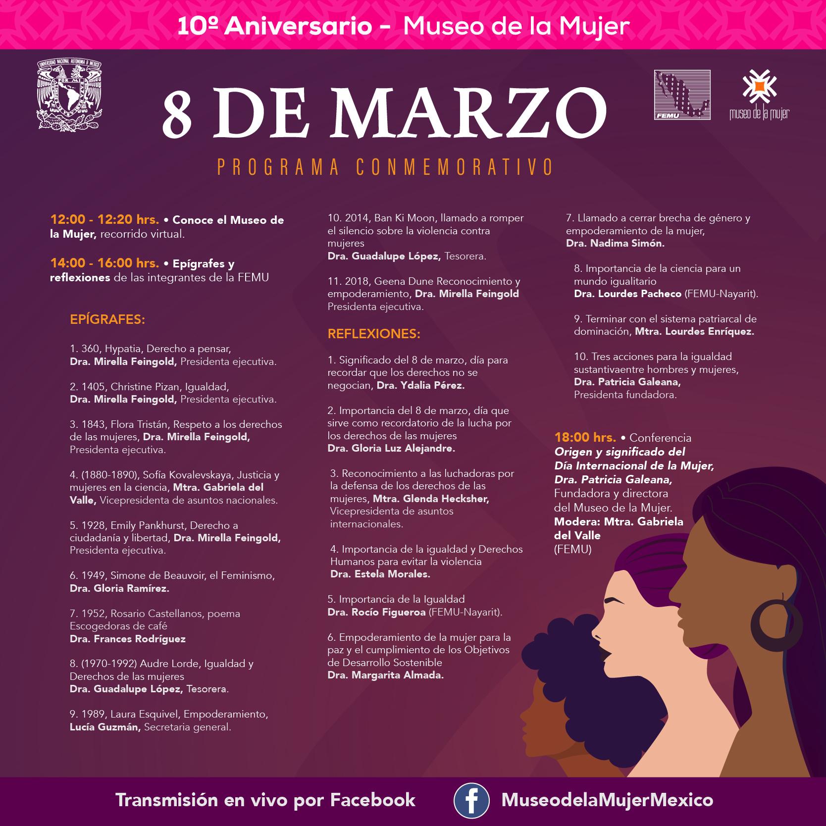 Museo de la Mujer, actividades vituales   @museodelamujer