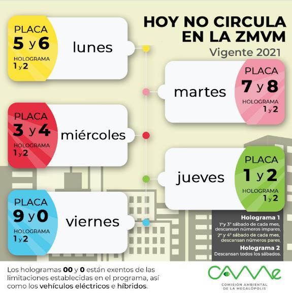 Hoy No Circula: Domingo 14 de marzo en la Ciudad de México y Estado de México