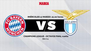 Bayern Munich - Lazio Champions: Donde ver en TV, canal y horario de...