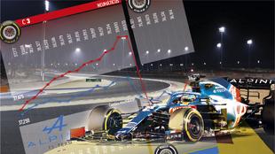 Fernando Alonso Tiempos Test Pretemporada F1