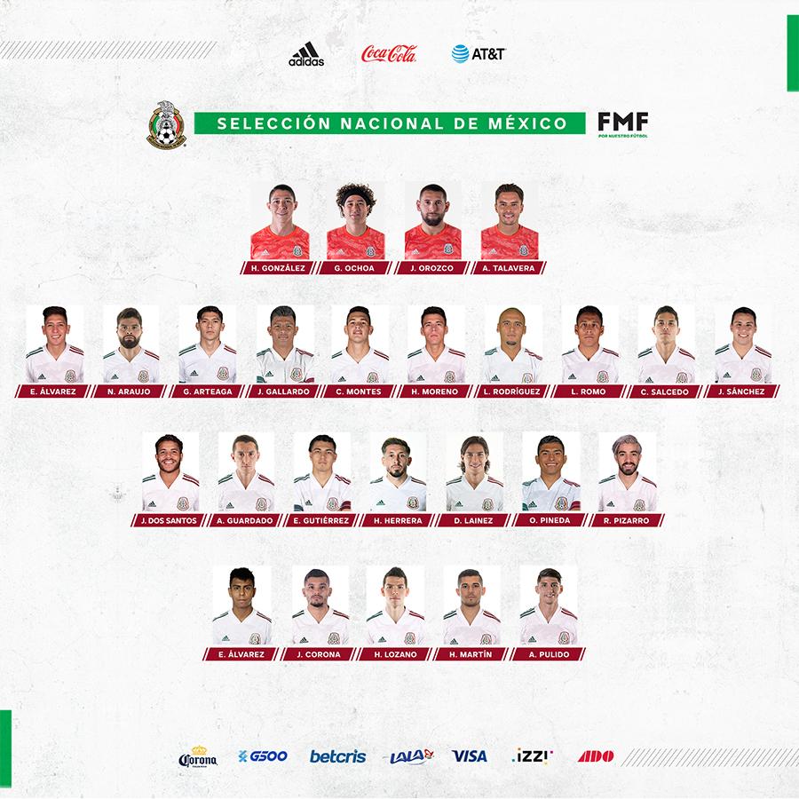 México vs Gales y México vs Costa Rica: ¿Cuándo y dónde se juegan los partidos de la Selección Mexicana?