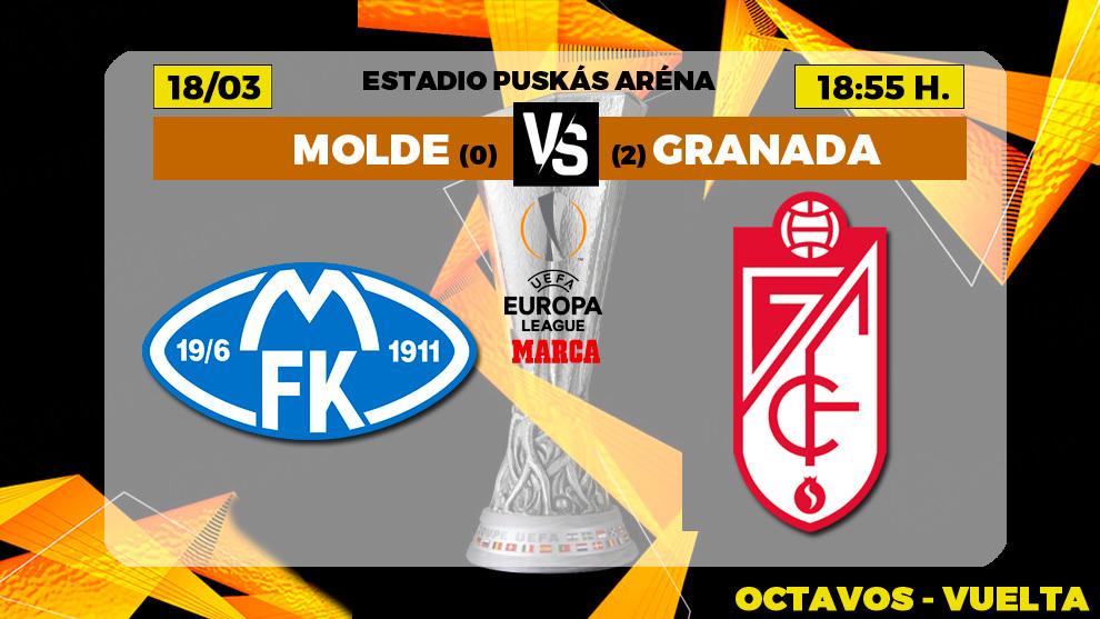 Molde-Granada, en directo: onces confirmados