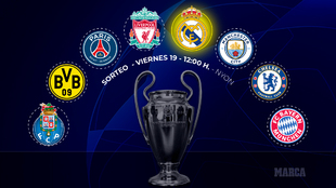 Sorteo Champions Equipos clasificados
