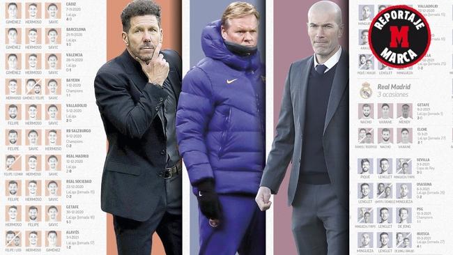 Simeone, Koeman y Zidane en un montaje MARCA