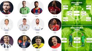 Eliminados Courtois, Salah, Benzema o Ibrahimovic... así están los cuadros