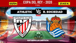 Final Copa Athletic Club vs Real Sociedad Final Copa Rey 2020 en vivo...