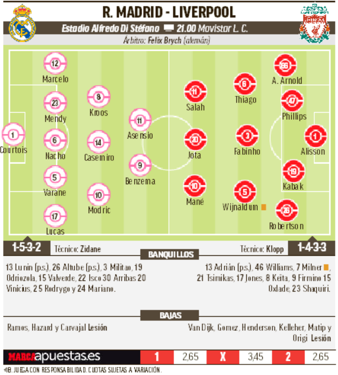 Here's how we covered Real Madrid's 3-1 win over Liverpool