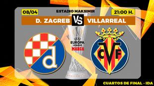 Dinamo Zagreb Villarreal Europa League Partido hoy: Horario Donde ver...