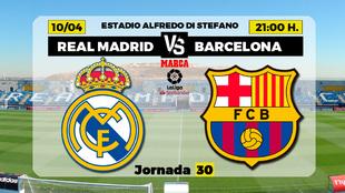 Alineaciones Real Madrid Barcelona - El Clasico - Barça