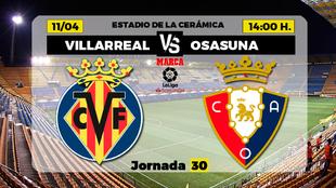 Villarreal - Osasuna: todo un contraste de goles.