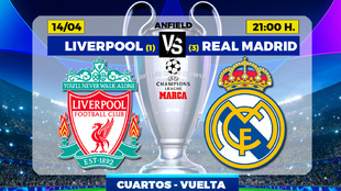 Liverpool Real Madrid Champions - Donde ver TV Horario Canal Partidos...