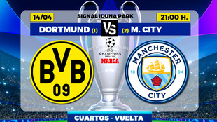 Dortmund Manchester City Champions: Donde ver TV Canal Horario...