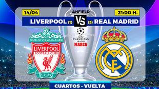 Alineacion probable Real Madrid Champions