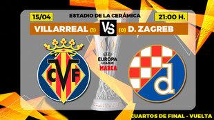 Villarreal Dinamo Zagreb Europa League
