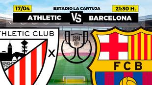 Athletic Club vs Barcelona en directo | Final Copa del Rey 2021