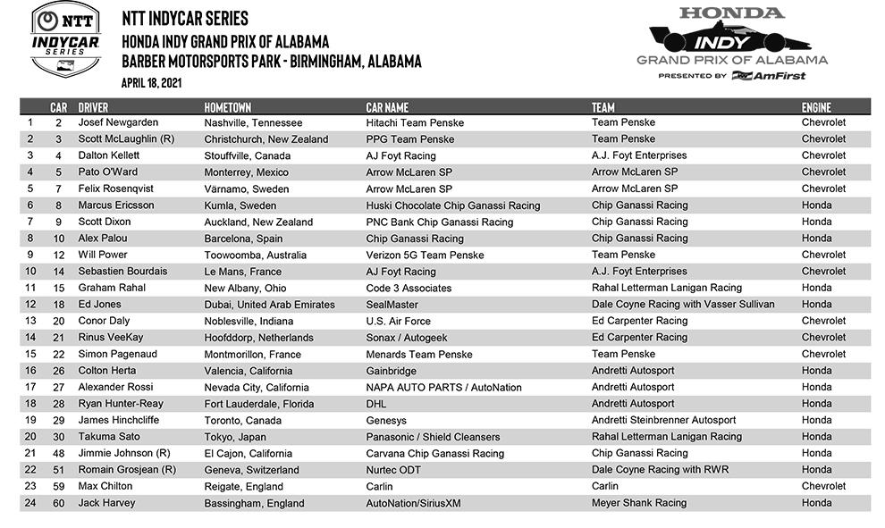 Lista de inscritos para la prueba inaugural de la Indycar, en Baber (Alabama).