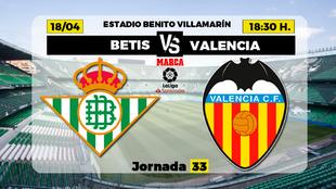 Betis - Valencia | Jornada 33 de LaLiga Santander