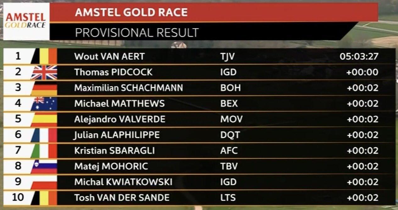 El 'VAR' da el triunfo a Van Aert sobre Pidcock en la Amstel