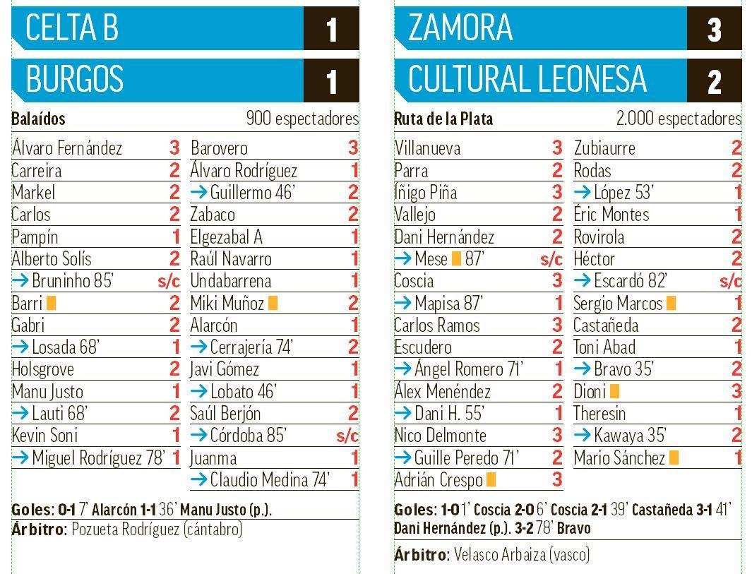 Celso Borges y Miku sitúan al Deportivo en cabeza