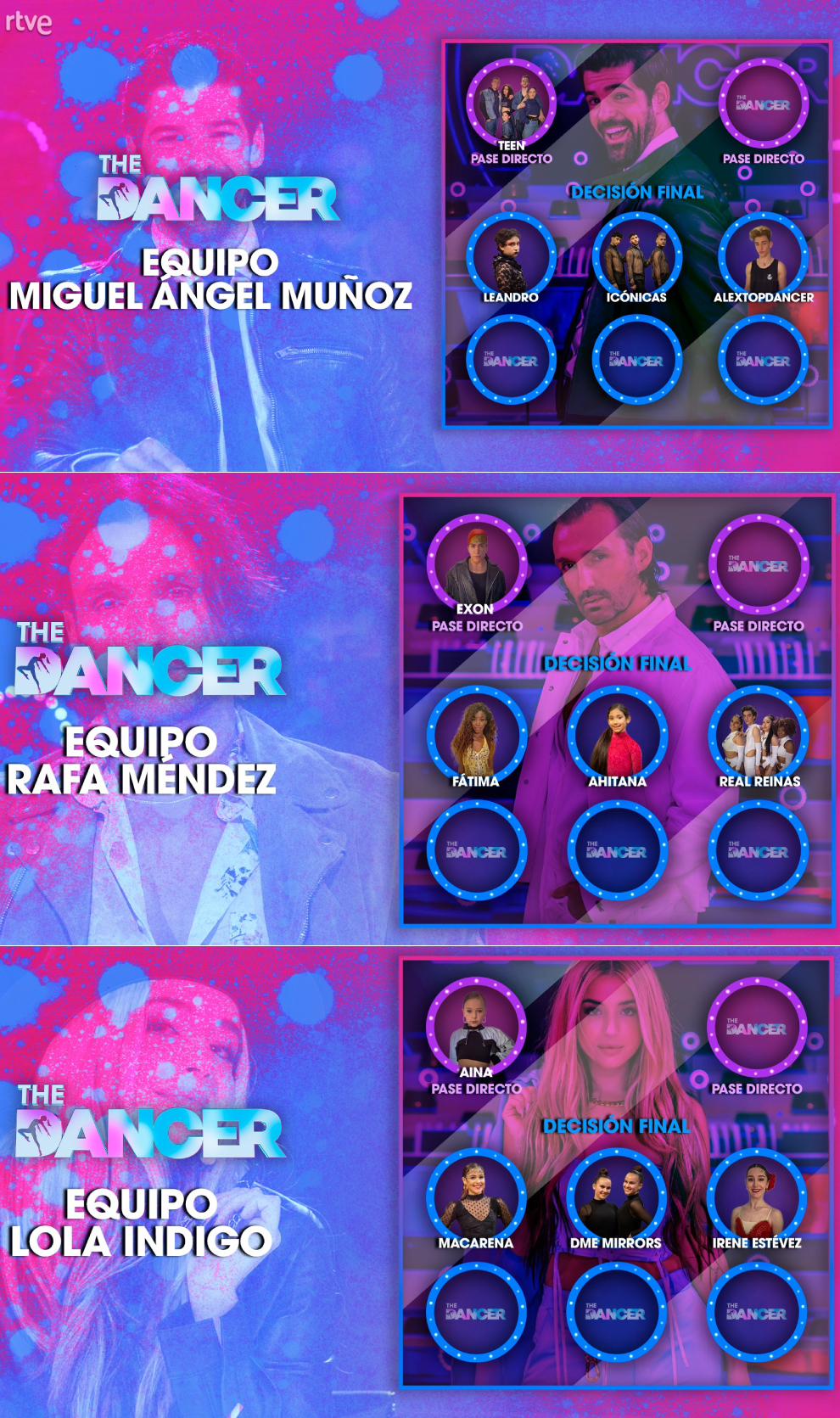 Rafa Mendez - Lola Indigo - Miguel Angel Munoz - The Dancer